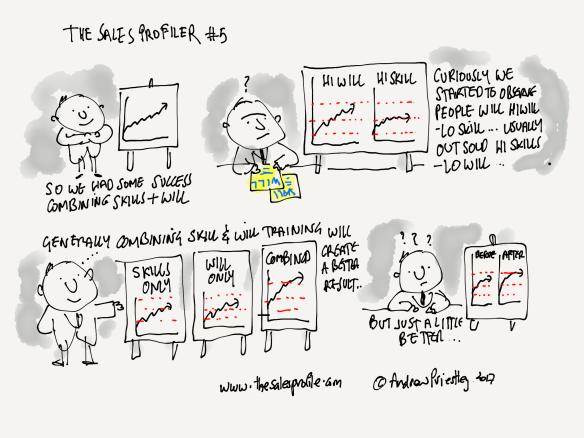 The Sales Profiler - 5